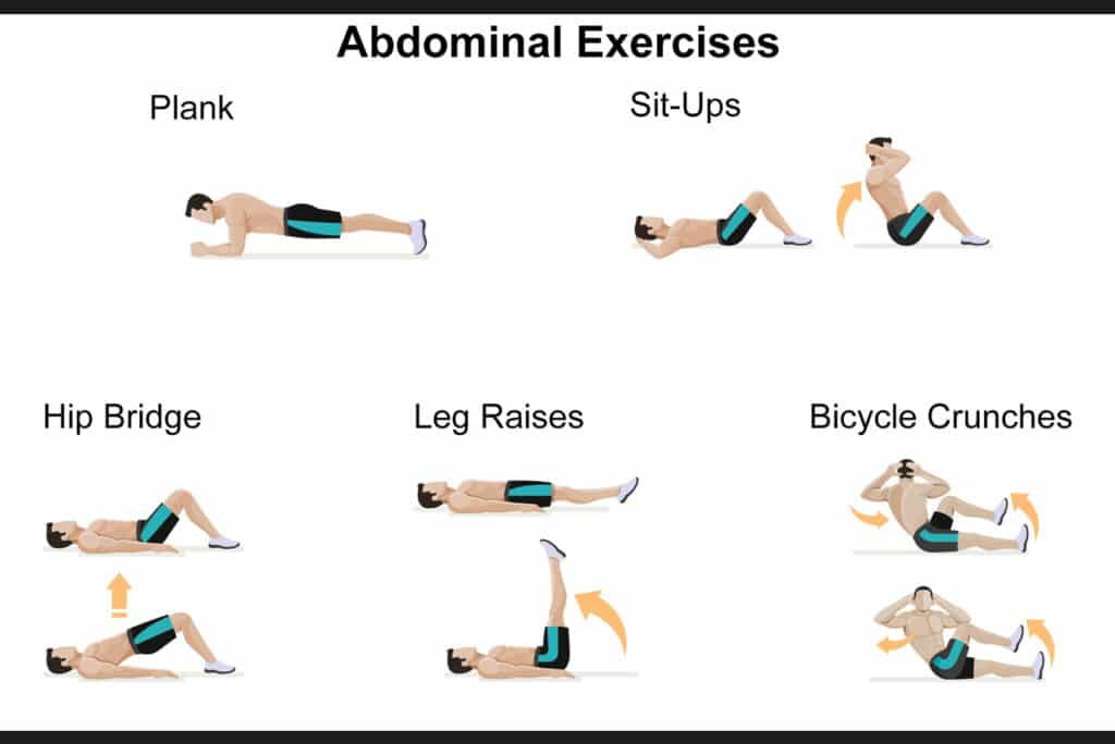 Best Abdominal Exercises to help prepare for Uphill Hiking